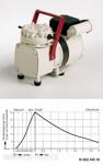 Vývěva membránová a kompresor KNF